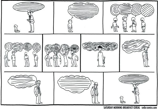"""""""Life of Thought,"""" SMBC Comics"""